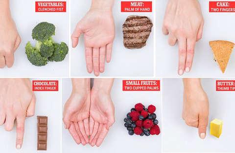 Il cibo e le mani