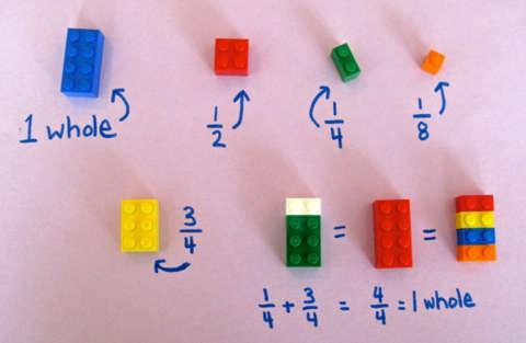 lego matematica